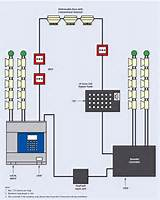 Fire alarm system fire alarm system block diagram pictures of fire alarm system block diagram sciox Images