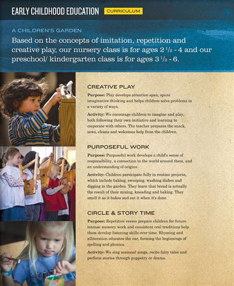nursery amp preschool kindergarten program the denver 731 | Early Childhood Curriculum Page 1