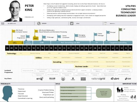 visual cv based on a timeline