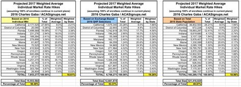 hearing loss compensation tables va compensation rate table 2017 designer tables reference