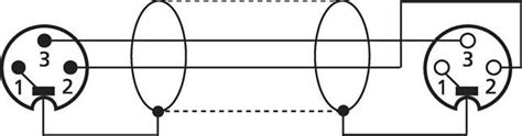 xlr cannon balanced wiring diagram xlr get free soundlabs group xlr balanced audio cable