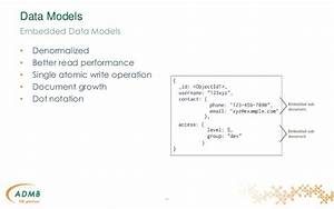 mongodb With mongodb embedded documents