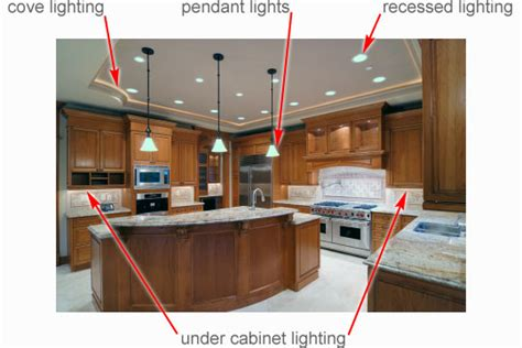 kitchen light ideas in pictures dover electrician holliston electrician needham electrician