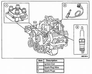What Is The Firing Order For A 1997 Ford F150 4 6l  Where Do I Start From Ignition Coils