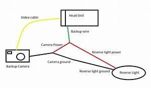 Backup Camera Help