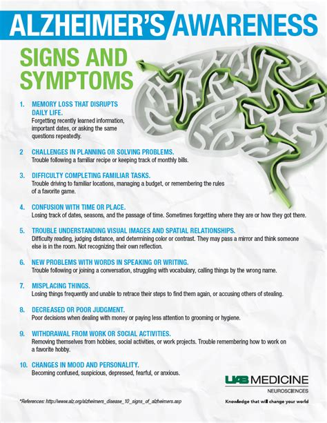 Uab  School Of Medicine  Alzheimer's Disease Center. R Mca Signs. Moles Signs. Cushing's Syndrome Signs. Generalized Signs. Rhythm Signs. Farm Animal Signs Of Stroke. Pathophysio Signs. Pet Safety Signs