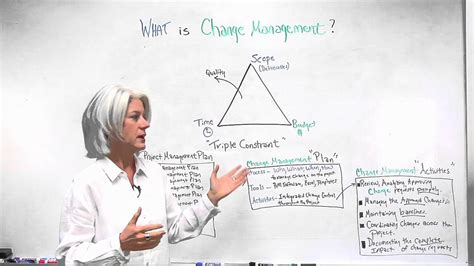 What Is Change Management? Youtube