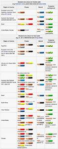 Wiring Color Codes Infographic