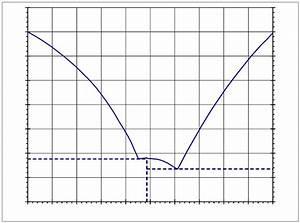 The Volume Of 1 00 Mole Of Hydrogen Bromide