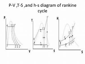 Engineering Applications Of Thermodynamics