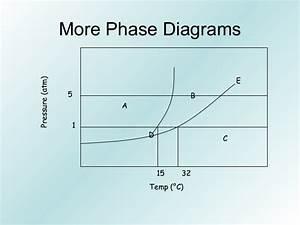 Kmt  Intermolecular Forces  Intro Energy