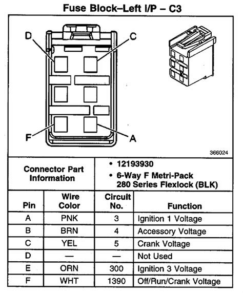 1993 Chevy S10 Fuse Diagram by 92 Chevy Fuse Box Wiring Diagrams List