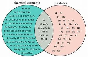U S  State Abbreviations