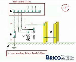 Cable De Terre 25mm2 : section du cable de terre ~ Dailycaller-alerts.com Idées de Décoration