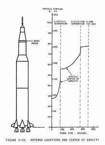 ballistics - Center of mass location on any popular rocket ...