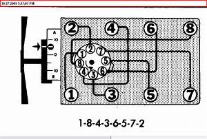 Dodge 440 Spark Plug Wiring Diagram