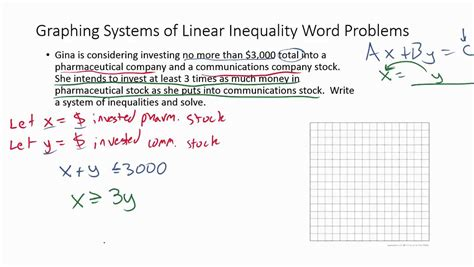 systems of inequalities word problems worksheet systems of inequality word problems exle 2 youtube