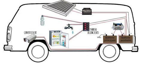 Schema Cablage Batterie Auxiliaire