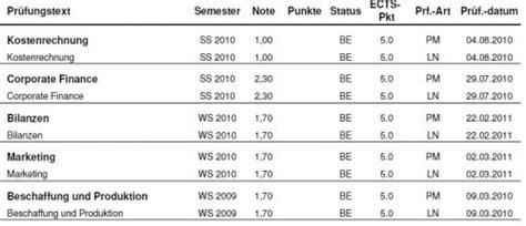 berechnung der durchschnittsnote bachelor bzw master