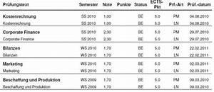 Notendurchschnitt Berechnen : berechnung der durchschnittsnote bachelor bzw master gradeview blog ~ Themetempest.com Abrechnung