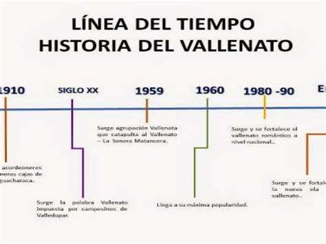 Linea De Tiempo Historia Del Vallenato
