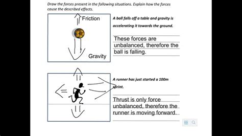 Drawing Force Arrows Explaining Them Youtube
