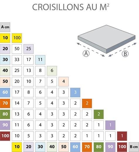 croisillon syst 232 me nivellement carrelage sans outils