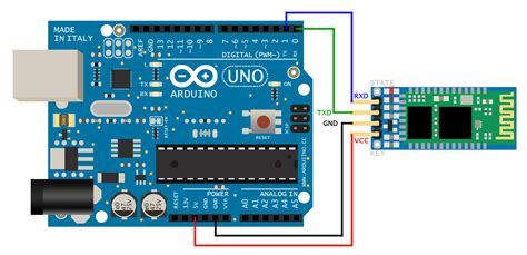 bluetooth arduino android prof marcelo marchi