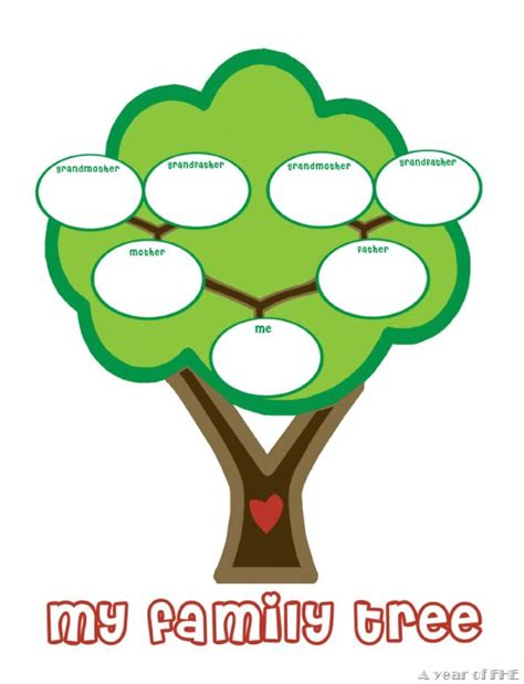 preschool family tree template pedigree chart 393 | 939a2c66a52cdc29655eb187bf73c3b2