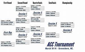 Printable 2015 ACC Tournament Bracket