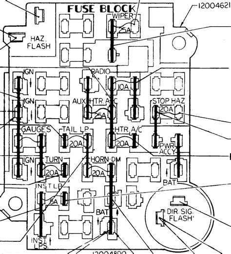 1988 Chevy S10 Fuse Box by 1986 Chevy Fuse Diagram On Diagrams Catalogue