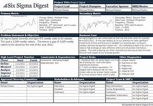 Six sigma project charter examples project charter for Six sigma black belt project template