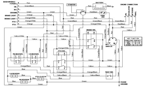 Cub Cadet Electrical Diagram For Solenoid by Cub Cadet Wiring Diagram Index Wiring Diagram