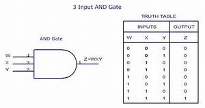 74ls10 Triple-3-input Nand Gate Buy Online In India