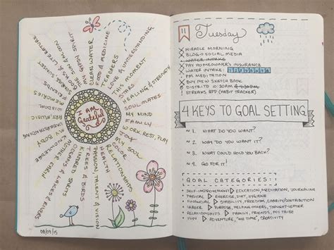 Bullet Journaling  Staying Organized Beautifully!  Live And Learn