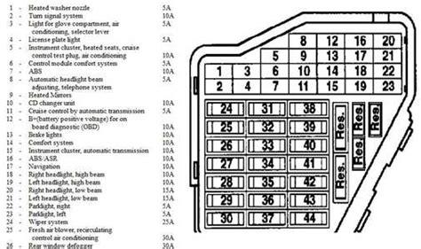 2006 Vw Passat Fuse Box Diagram by Solved Fuse Box Layout Vw Passat Tdi Fixya