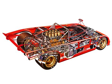 In his playing career his highest profile victory came in 1997 at the red annihilation quake tournament, where he placed first and won id software ceo john d. Alfa Romeo Tipo 33 TT3 Spider '1971-72 | Alfa romeo, Coches deportivos y Autos