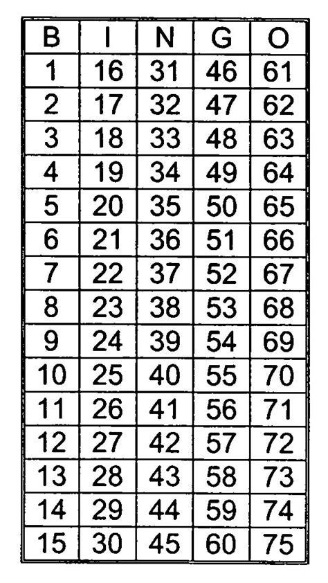 bingonumbers bingo cards printable bingo sheets