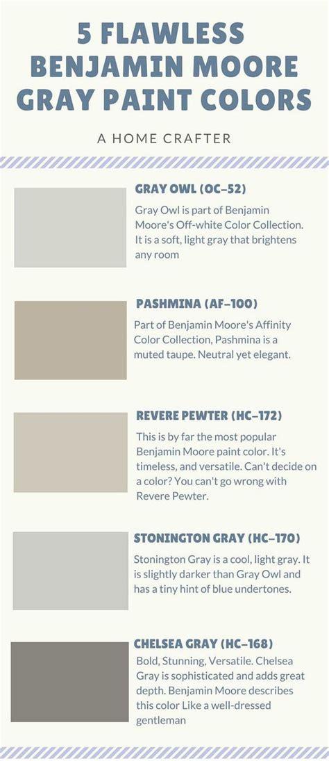 best neutral paint color palettes for your entire house home decor paint colors for home