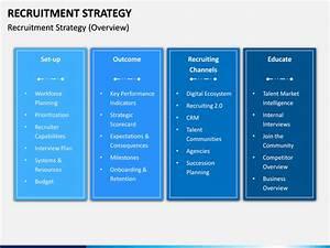 Powepoint Themes Recruitment Strategy Powerpoint Template Sketchbubble