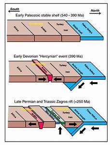 File Evolution Of Arabian Plate Tectonics From Early