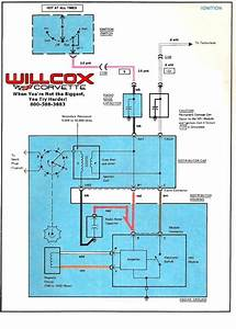 Spitfire Distributor Wiring Diagram Circuit