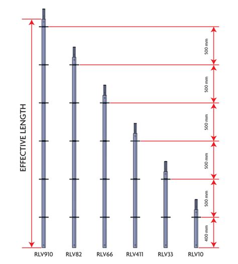 how to build a pipe l system scaffold
