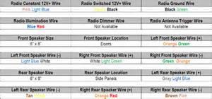 1995 toyota camry mpg 1997 ford e 350 car stereo wiring diagram radiobuzz48 com