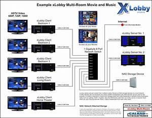 Xlobby News  U00bb News Archive  U00bb Xlobby Multi
