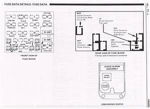1981 Porsche 911 Fuse Box Diagram  Porsche  Auto Fuse Box