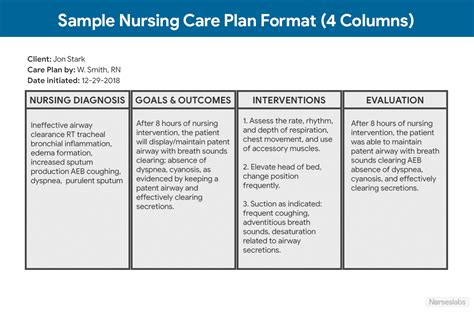 nursing care plan ncp ultimate guide