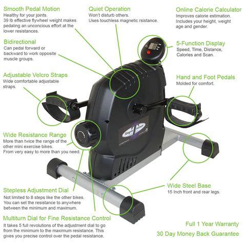 Amazon.com : MagneTrainer-ER Mini Exercise Bike Arm and