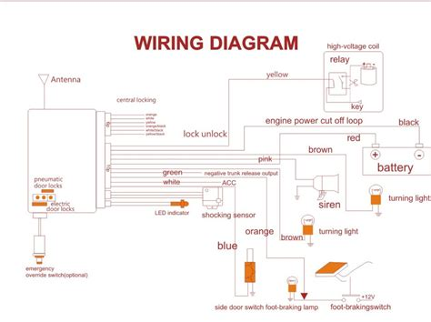 Car Alarm Wiring Diagram Product by One Way Car Alarm System With Manual Central Door Lock