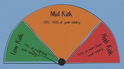 Ways Risk Debt Factor Management Measure Tell